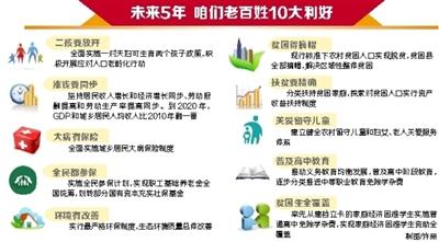 公报提出,促进人口均衡发展,坚持计划生育的基本国策,完善人