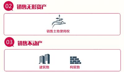 海南日报数字报-营改增试点增值税税率分几档