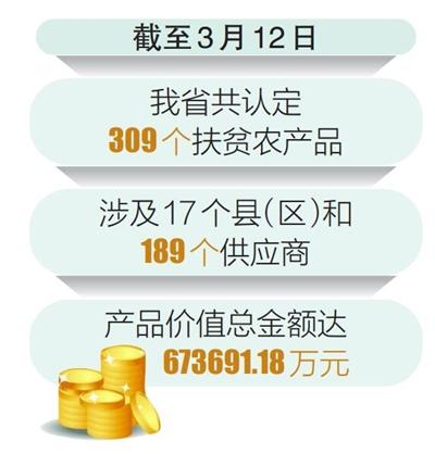 新冠肺炎疫情发生以来,海南开展消费扶贫总金额逾1469万元